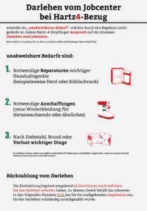 Infografik: Wissenswertes über Darlehen vom Jobcenter